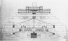 Temple of Fortuna Palladio Elevation