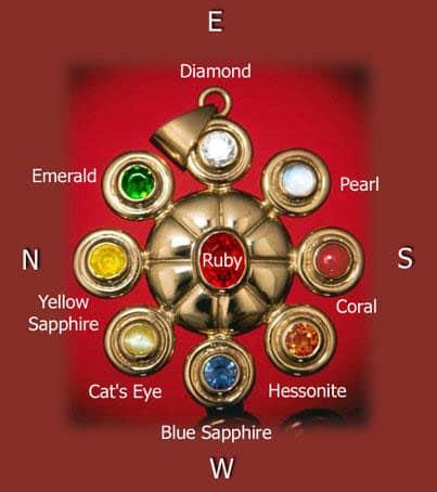 Navaratna Nine gem jewel